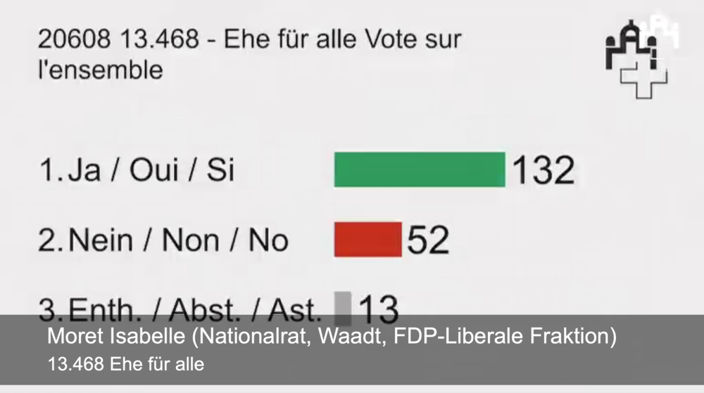 """""""Ehe für alle"""" im Nationalrat angenommen"""